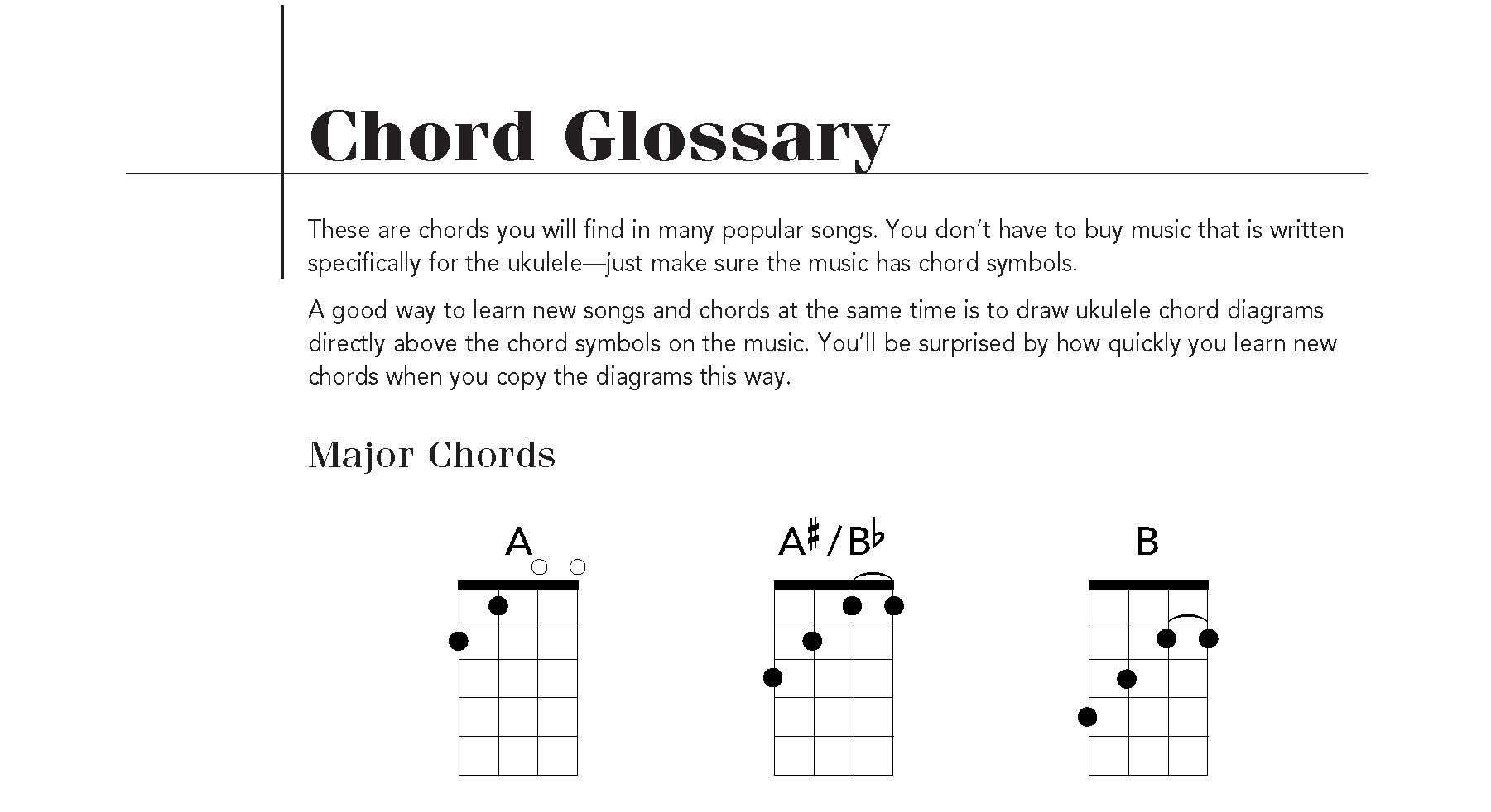 Amazon play ukulele today a complete guide to the basics includes a fantastic chord glossary hexwebz Image collections