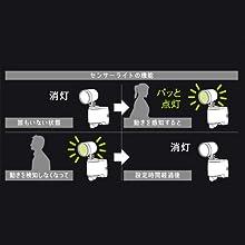 高儀 アースマン センサーライト センサー ライト led ソーラー 人感 屋外 屋内 防雨 防犯 車庫 駐車場 カーポート 玄関