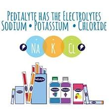 Pedialyte electrolytes