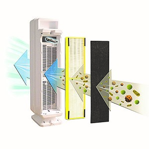 air purifier for smoke, air purifier with hepa filter, air purifiers for home, air purifiers