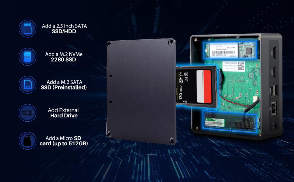 Mini computer SSD