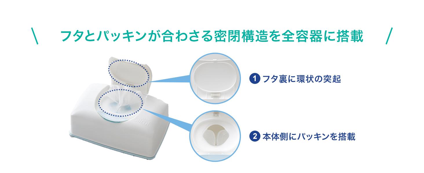 フタとパッキンが合わさる密閉構造を全容器に搭載 [1]フタ裏に環状の突起 [2]本体側にパッキンを搭載