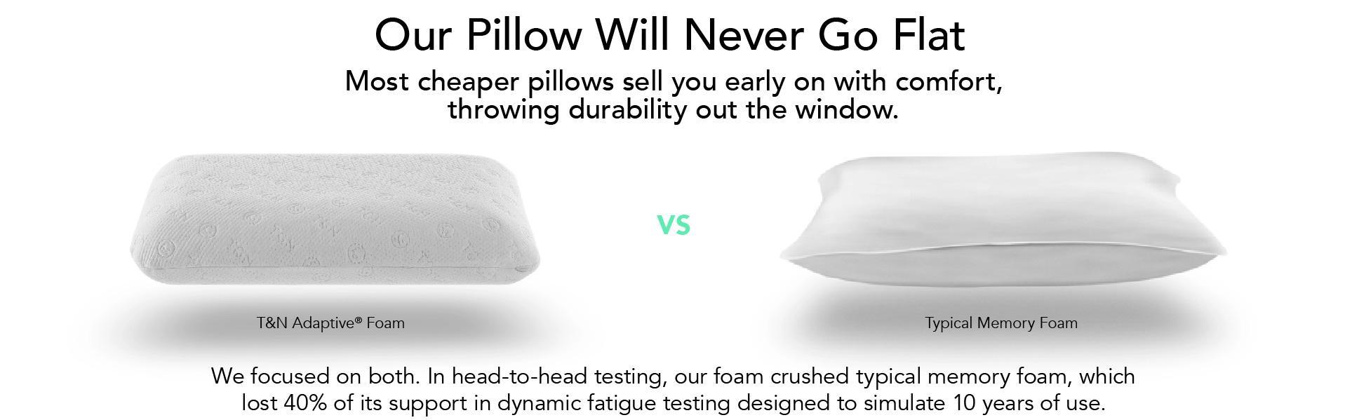 Amazon Com Tuft Amp Needle Premium Pillow King Size With T