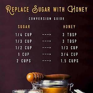 Replace Sugar With Desert Creek Honey