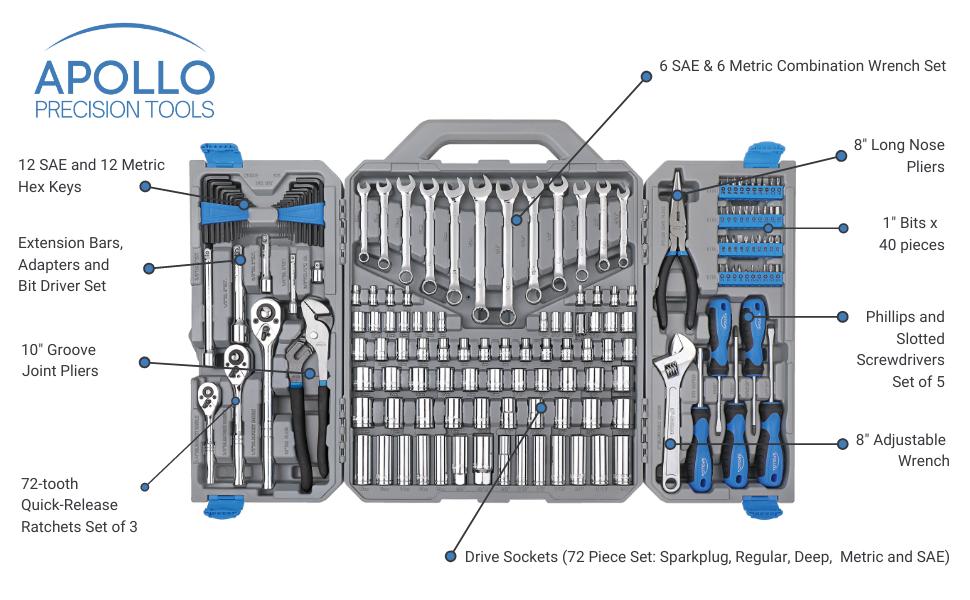 mechanic tool set, automotive tool set, socket set, deep socket set, metric socket set, sae sockets