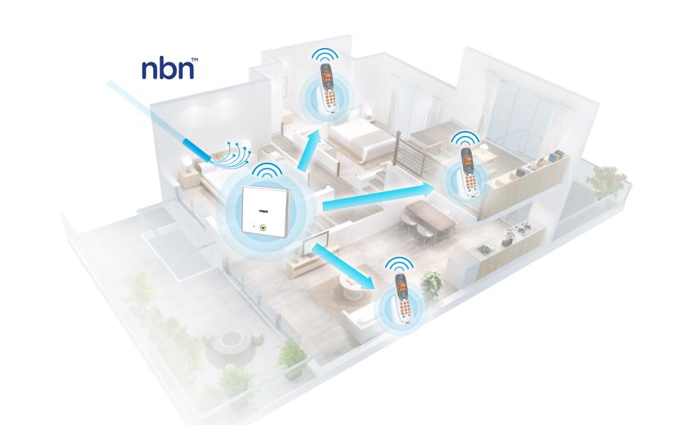 nbn ready DECT phone