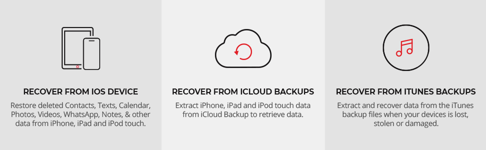 iphone data recovery software, recover deleted phone data images files photos contacts messages