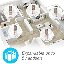 expandable to 5 handsets