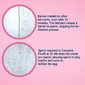 ovulation calculator, sperm safe, sperm friendly, fertility lube, concieve, sasmar, samsar