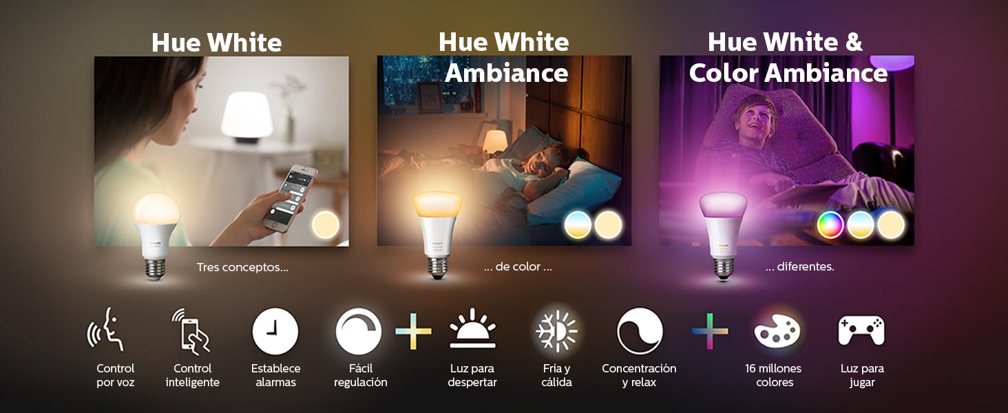Philips Hue White - Kit de 2 bombillas LED E27 y puente, 9.55 W, iluminación inteligente, luz blanca cálida regulable, compatible (compatible con ...