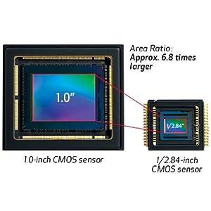 1.0-inch 4K UHD CMOS image sensor