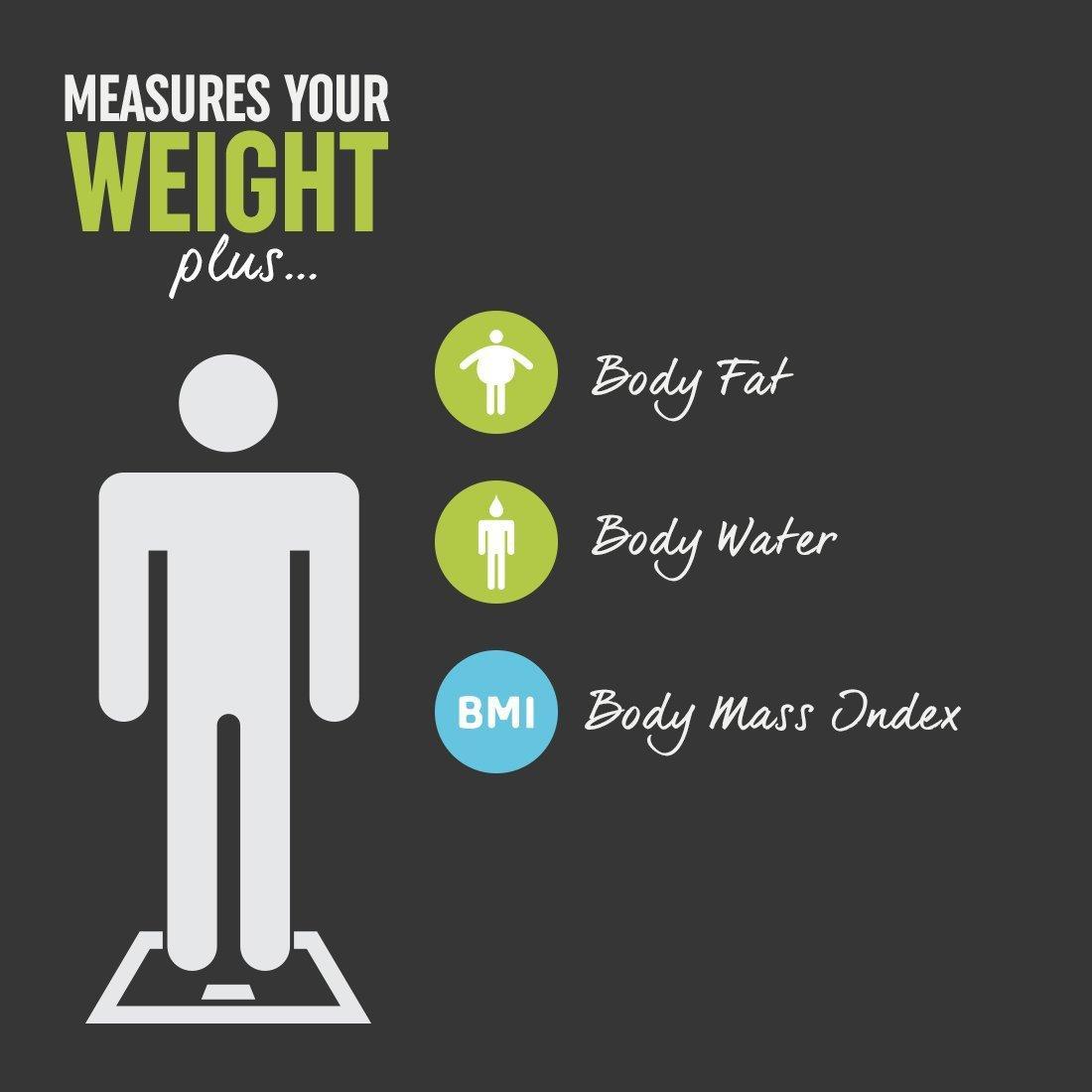 body fat percentage bathroom scale