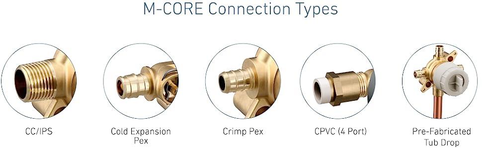 M-CORE connection Types