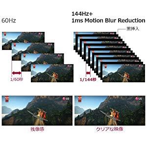 リフレッシュレート144Hz+1ms Motion Blur Reduction