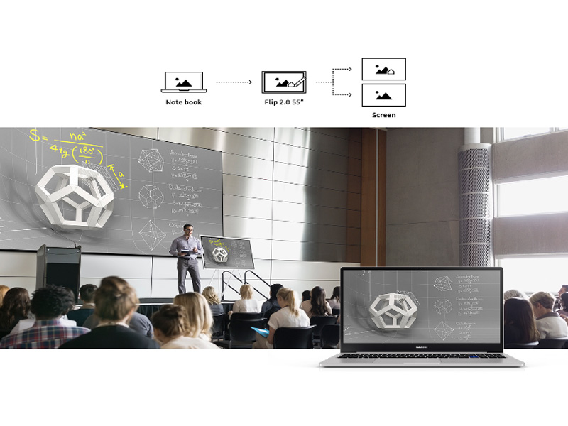 From meeting environments, delivering information to bigger audiences