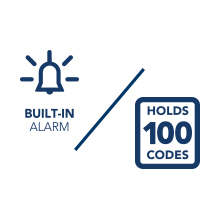 Alarm and Codes