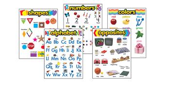 Kindergarten Basic Skills Learning Charts Combo Pack Set of 5 Trend Enterprises