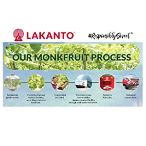 How Lakanto makes monkfruit sweetener from sustainable farming to quality manufacture