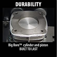 durability big bore cylinder piston built to last material inner motor