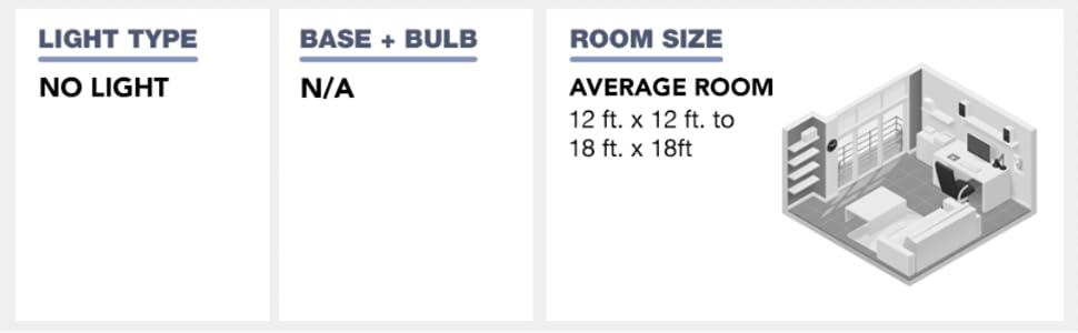 Light type, no light, base, bulb, room size, average room