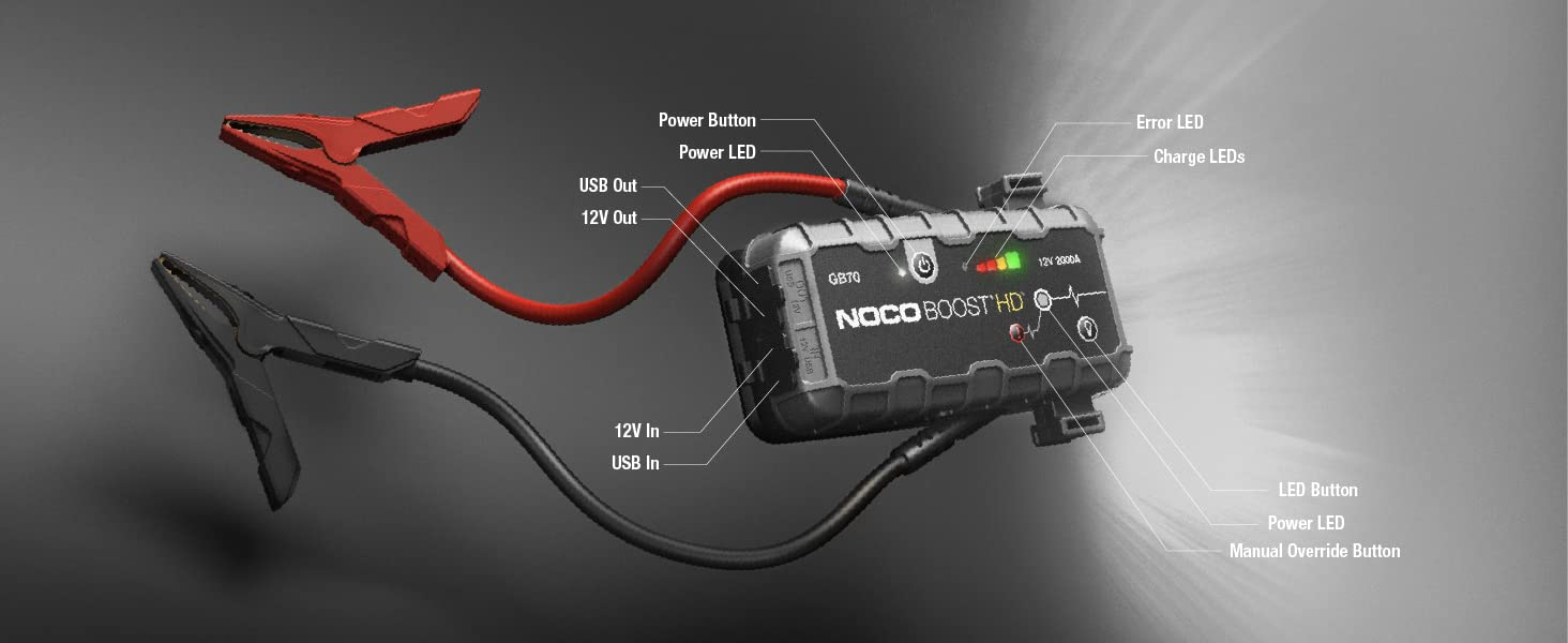 GB70 UltraSafe Lithium Jump Starter