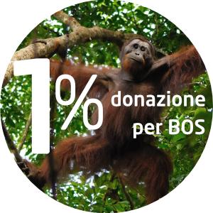 bos donation weleda