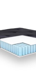 futon mattress, black mattress, futon matt, mattress for guests