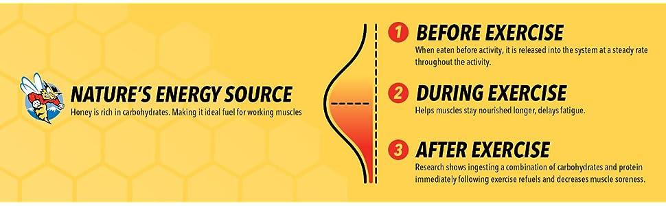 honey stinger, honey, gel, energy, energy gel, organic gel, honey gel