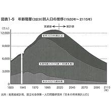 AI×人口減少 これから日本で何が起こるのか 内容紹介