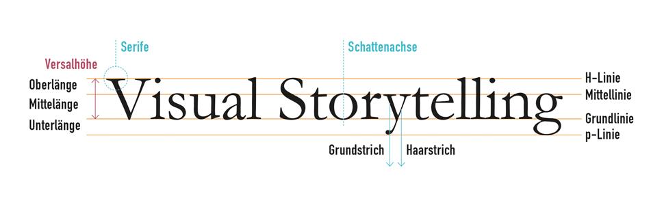 storytelling, visual storytelling, branding, marketing, content marketing, presse, online marketing