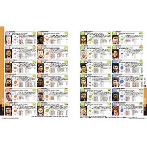 エルゴラ エルゴラッソ EG サッカーダイジェスト Number ナンバー 欧州 選手 名鑑 ヨーロッパ サッカー レアル メッシ 久保 海外組 W杯 ワールドカップ  EL CL