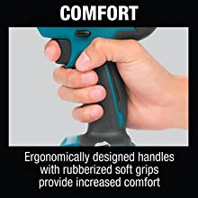 comfort ergonomically designed handles rubberized soft grips wide applications comfortable grip hold