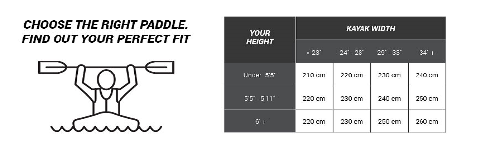Choose the Right Paddle. Find out Your perfect Fit.
