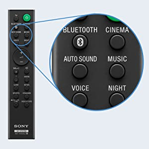 A variety of sound modes