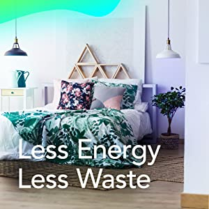 Less Energy Less Waste