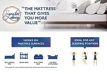 mattress; platform bed; bunkbed; daybed; trundle; sofa bed; zinus; linen spa; signature sleep