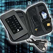 Lieferumfang beinhaltet verschlüsselte Festplatte HS128 zwei Atmel-Chipkarten USB-Kabel Ledertasche