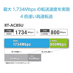 最大1734Mbps 4倍速い高速転送