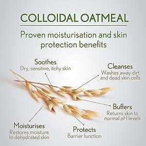 body lotion body moisturiser body cream aveeno daily moisturizer aveeno moisturizing lotion oats