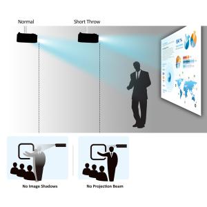 Viewsonic Ps600x Kurzdistanz Dlp Projektor Xga 3 500 Ansi Lumen Hdmi Usb 10 Watt Lautsprecher Weiß Heimkino Tv Video