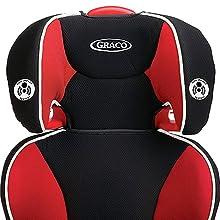Fully Adjustable Headrest