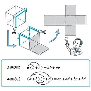 楽しくわかる数学基礎5.jpg