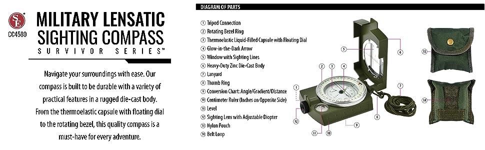 Amazon Se Cc4580 Military Lensatic And Prismatic Sighting