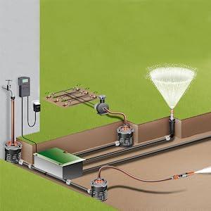 GARDENA Sprinklersystem Pop-up Oscillating Sprinkler OS ...