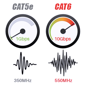 cat6 over cat5e patch cable