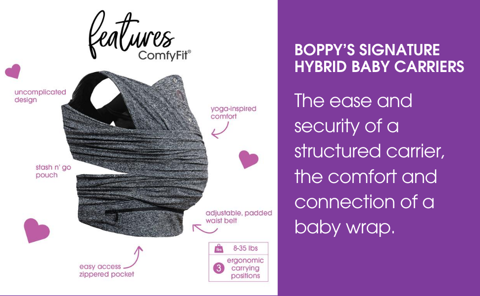 baby carrier features, Boppy, comfyfit hybrid baby carrier, simple baby carrier, comfortable carrier