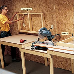 woodworking magazine, woodworking plans and projects, woodworking tips, workbench, band saw, bandsaw