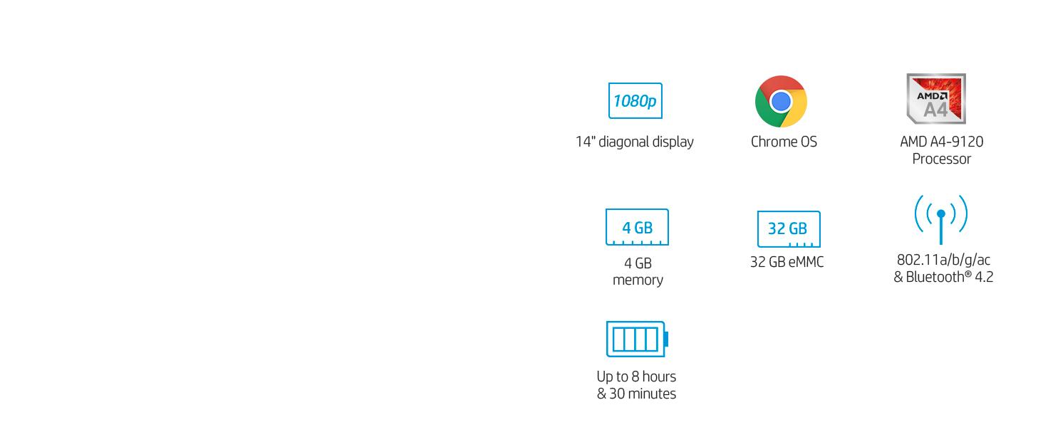 Chrome AMD dual core a4 802.11a/b/g/ac bluetooth 4.2 emmc sdram full hd fhd