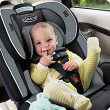 Rear-Facing Harness Infant Car Seat