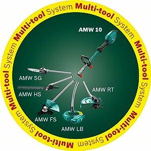 Bosch 06008A3100 AMW 10 HS - Cortasetos 1000W + extensión: Amazon ...